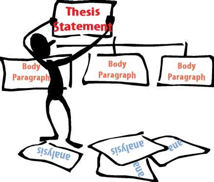 Dissertation on project management pdf